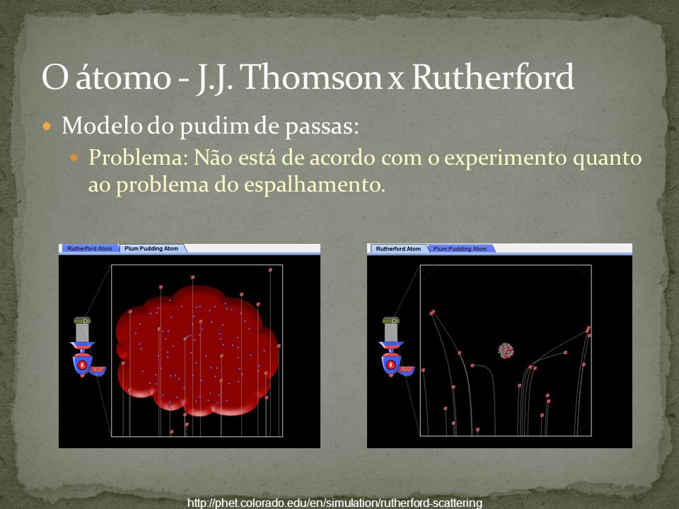 O átomo - J.J. Thomson x Rutherford