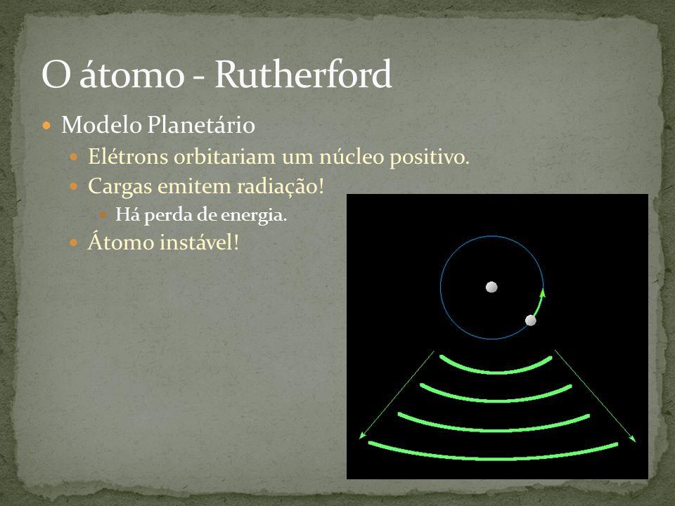 O átomo - Rutherford Modelo Planetário