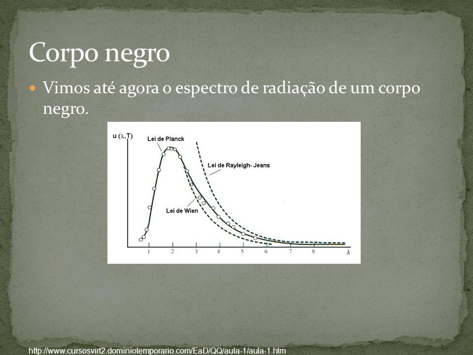 Corpo negro Vimos até agora o espectro de radiação de um corpo negro.