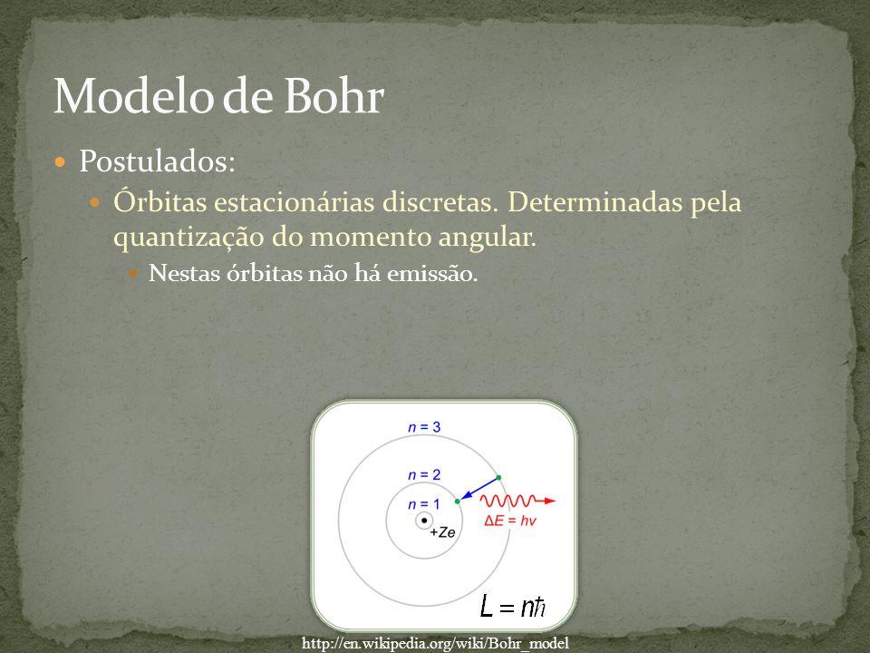 Modelo de Bohr Postulados: