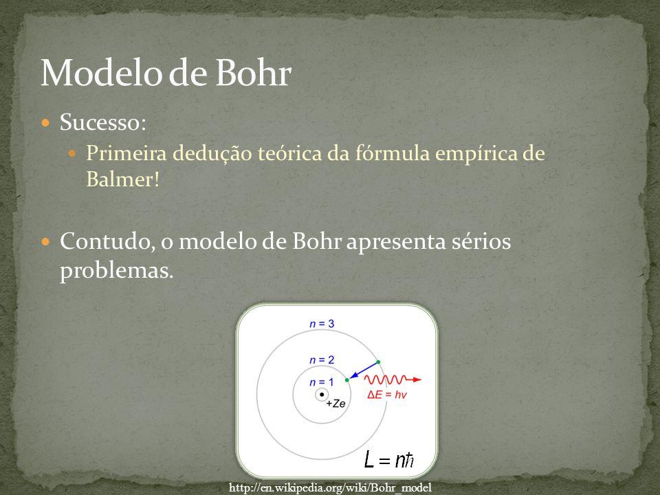 Modelo de Bohr Sucesso: