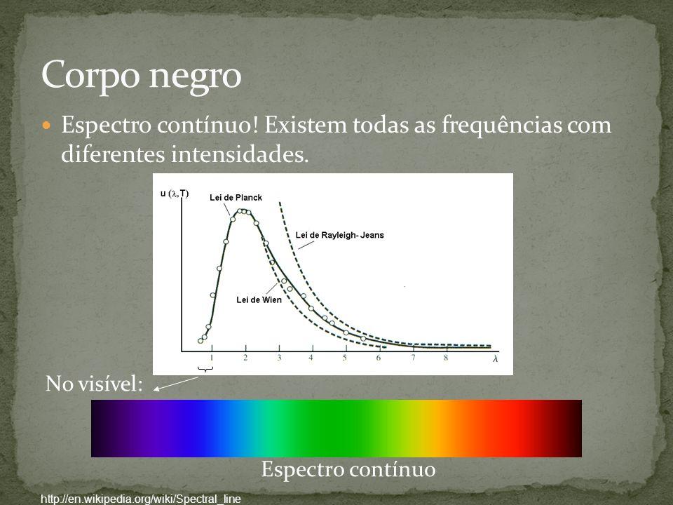 Corpo negro Espectro contínuo! Existem todas as frequências com diferentes intensidades. No visível: