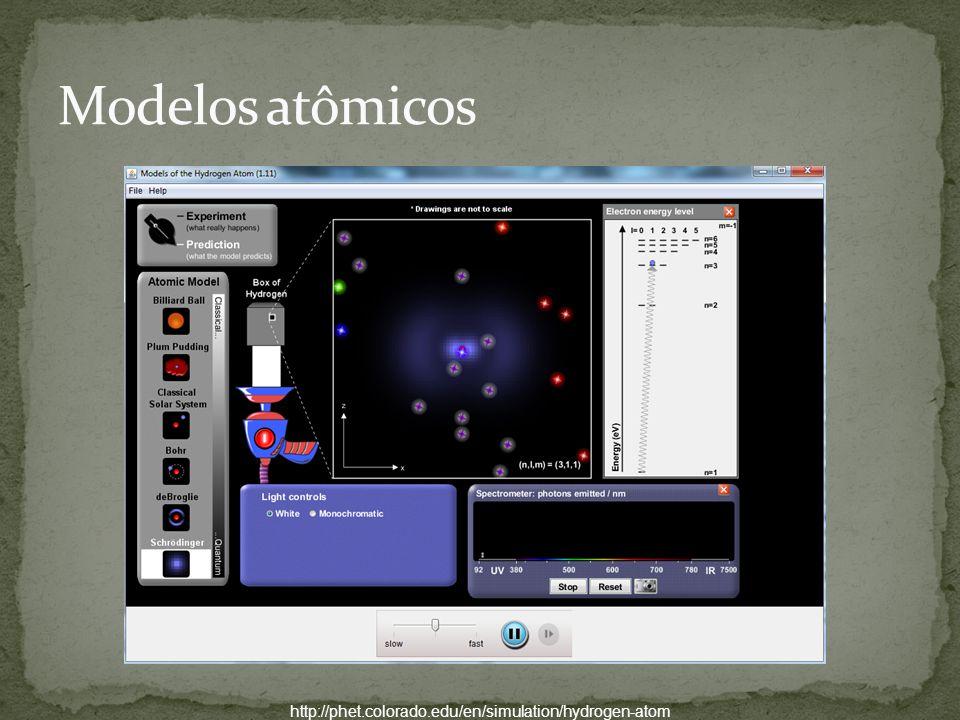 Modelos atômicos http://phet.colorado.edu/en/simulation/hydrogen-atom
