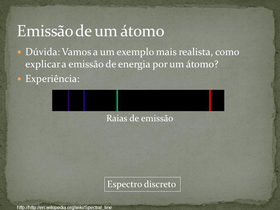 Emissão de um átomo Dúvida: Vamos a um exemplo mais realista, como explicar a emissão de energia por um átomo