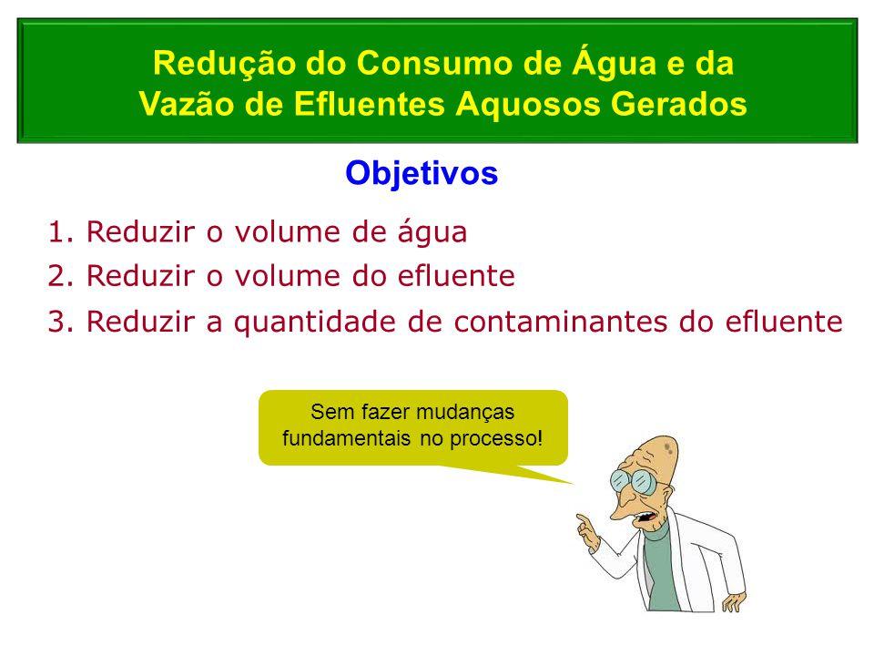 Redução do Consumo de Água e da Vazão de Efluentes Aquosos Gerados