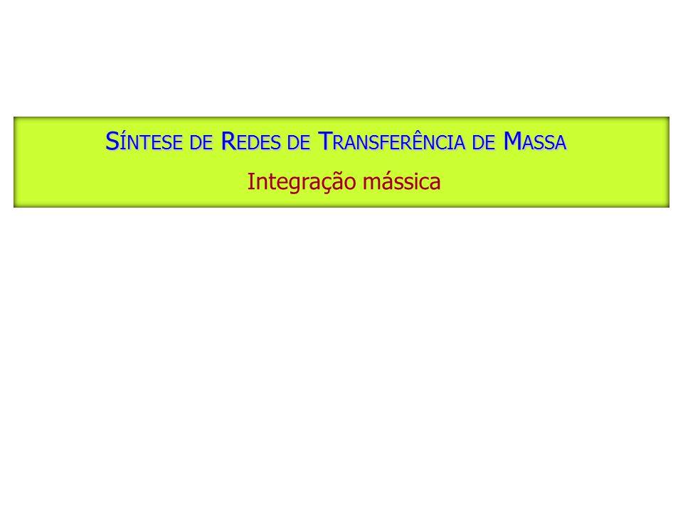 SÍNTESE DE REDES DE TRANSFERÊNCIA DE MASSA