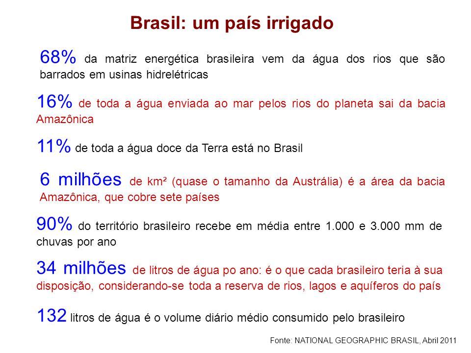 Brasil: um país irrigado