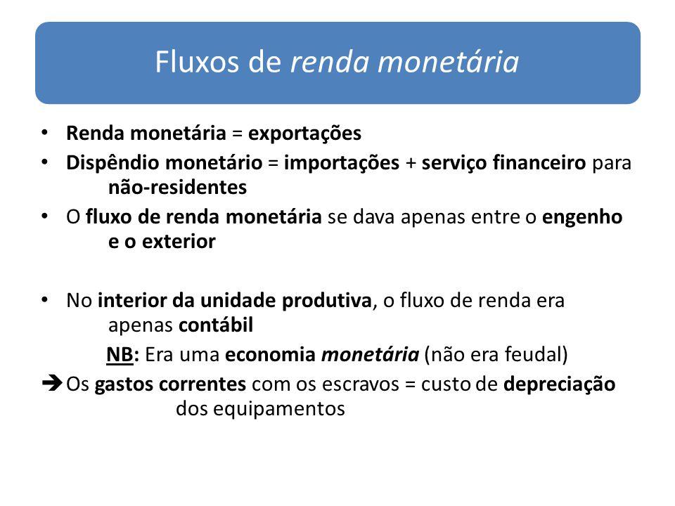 Fluxos de renda monetária