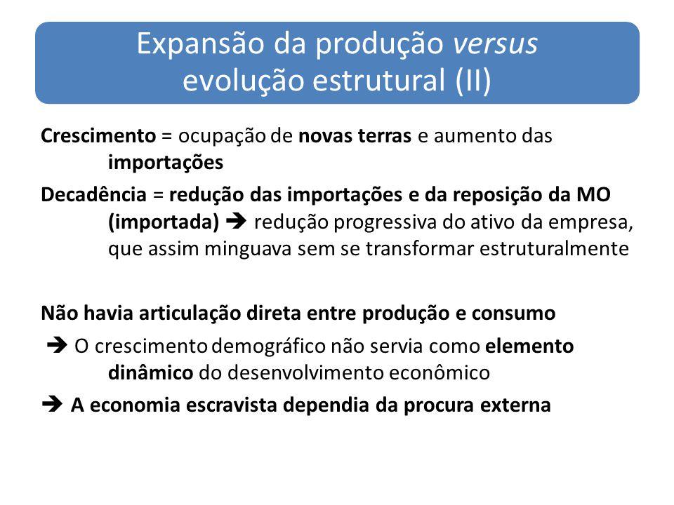 Expansão da produção versus evolução estrutural (II)
