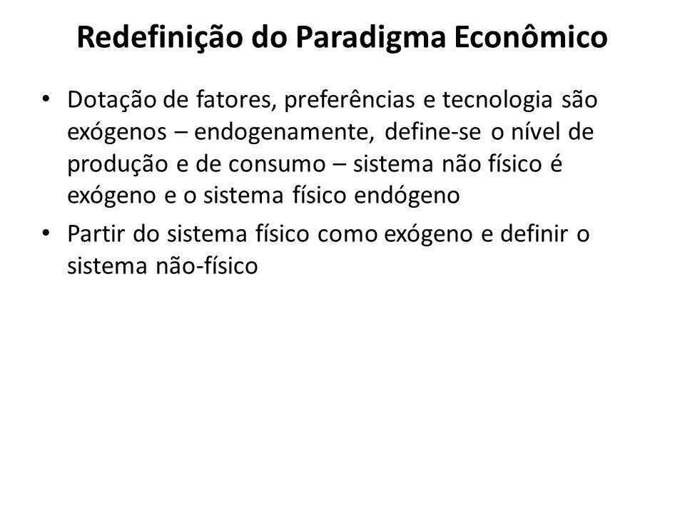 Redefinição do Paradigma Econômico