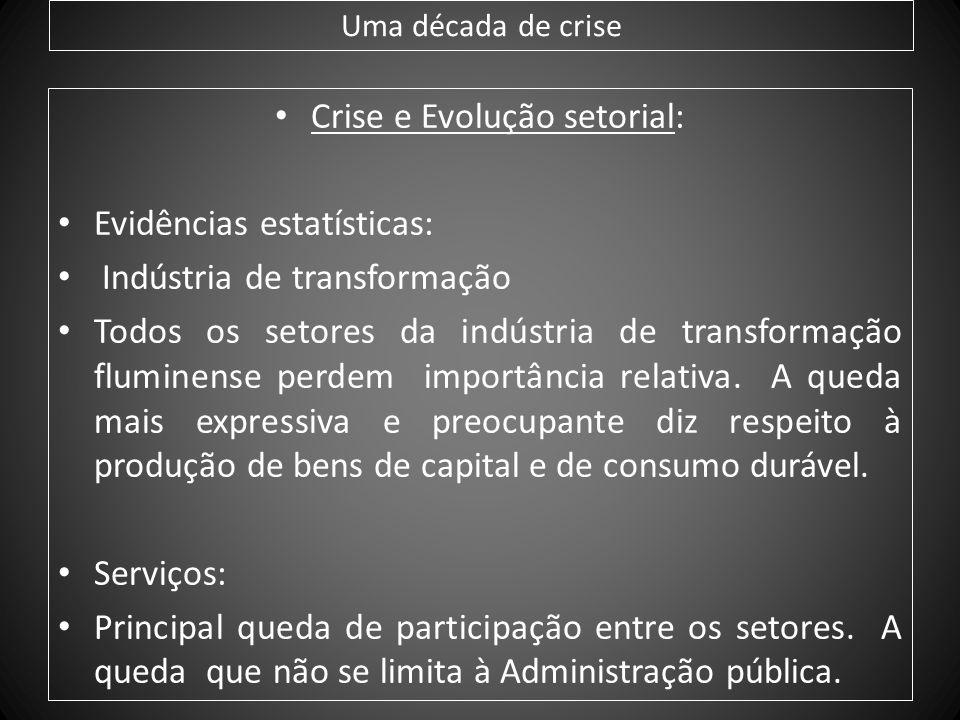 Crise e Evolução setorial: