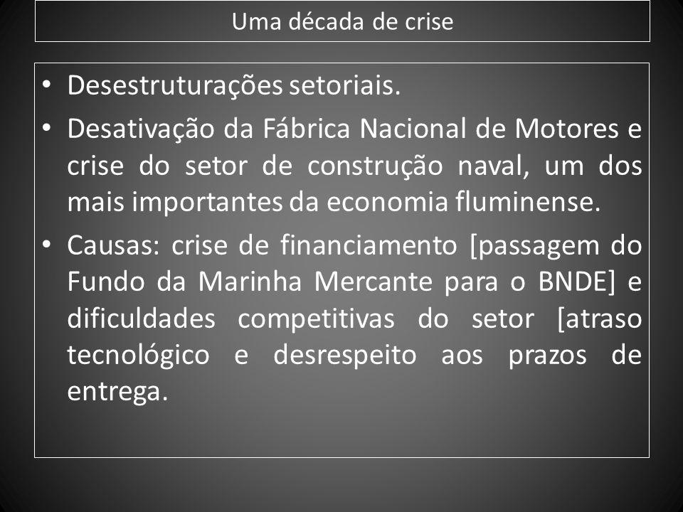 Desestruturações setoriais.