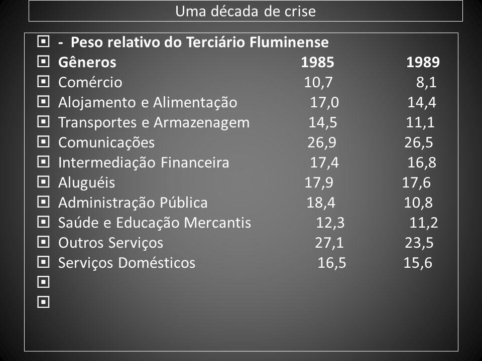 Uma década de crise - Peso relativo do Terciário Fluminense. Gêneros 1985 1989.