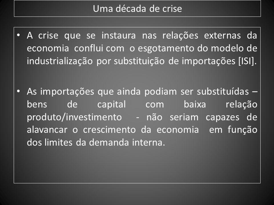 Uma década de crise