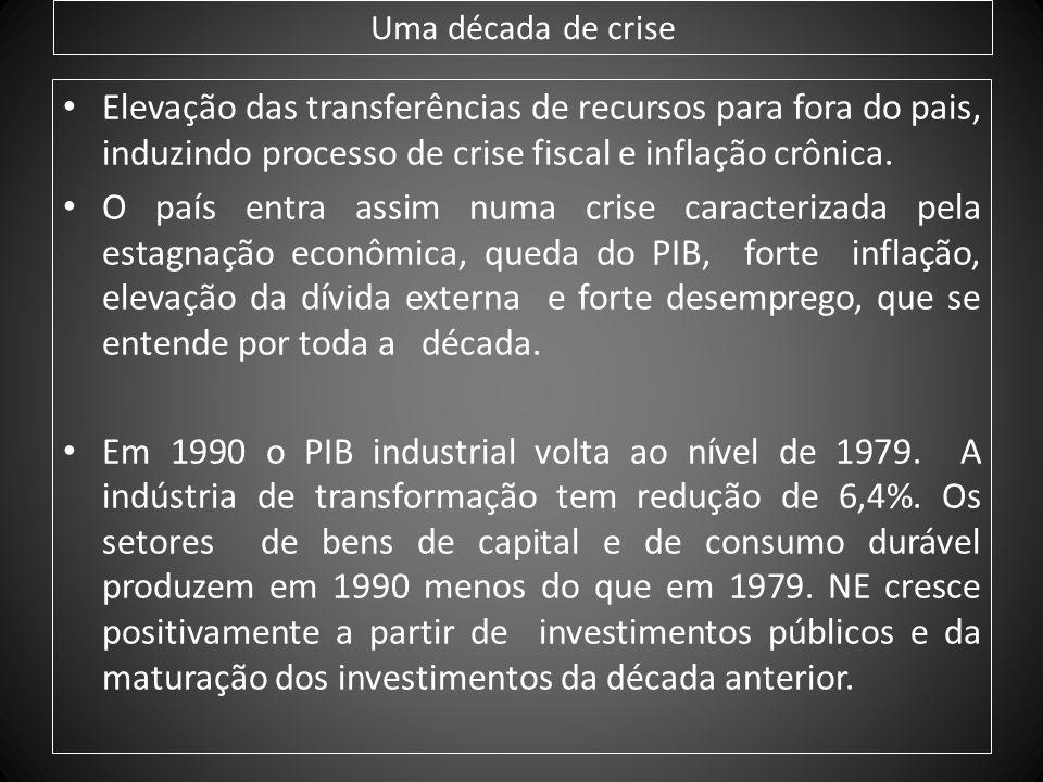 Uma década de crise Elevação das transferências de recursos para fora do pais, induzindo processo de crise fiscal e inflação crônica.