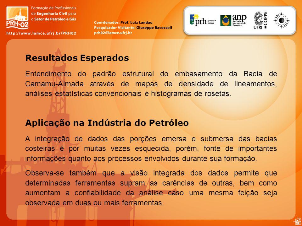 Aplicação na Indústria do Petróleo