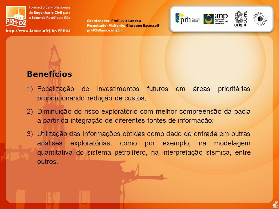 Benefícios Focalização de investimentos futuros em áreas prioritárias proporcionando redução de custos;