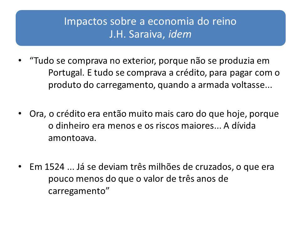 Impactos sobre a economia do reino J.H. Saraiva, idem