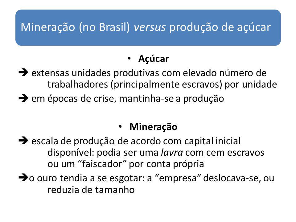 Mineração (no Brasil) versus produção de açúcar