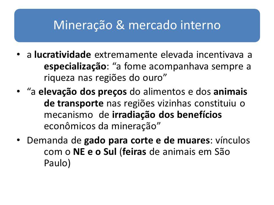 Mineração & mercado interno