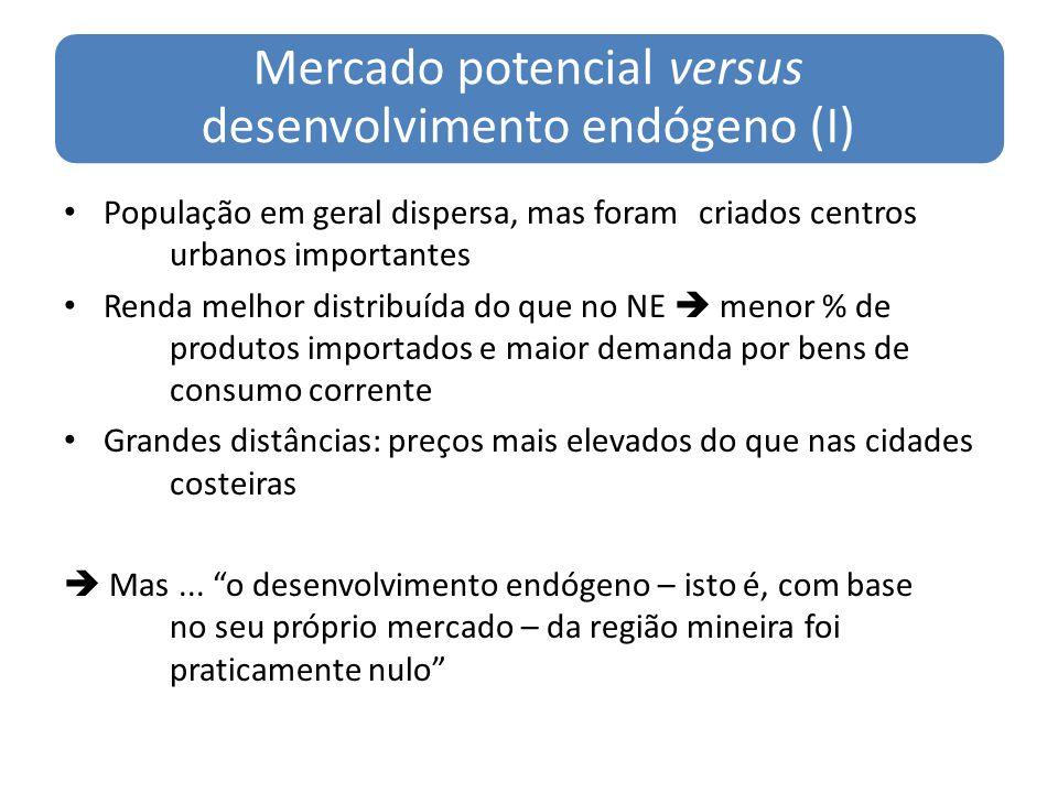 Mercado potencial versus desenvolvimento endógeno (I)