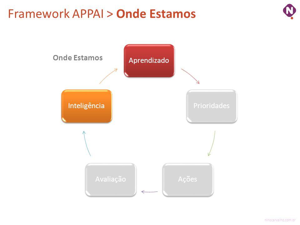 Framework APPAI > Onde Estamos