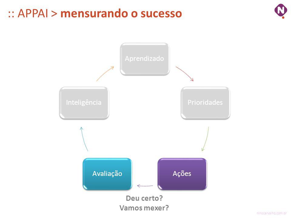 :: APPAI > mensurando o sucesso