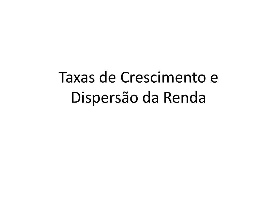 Taxas de Crescimento e Dispersão da Renda