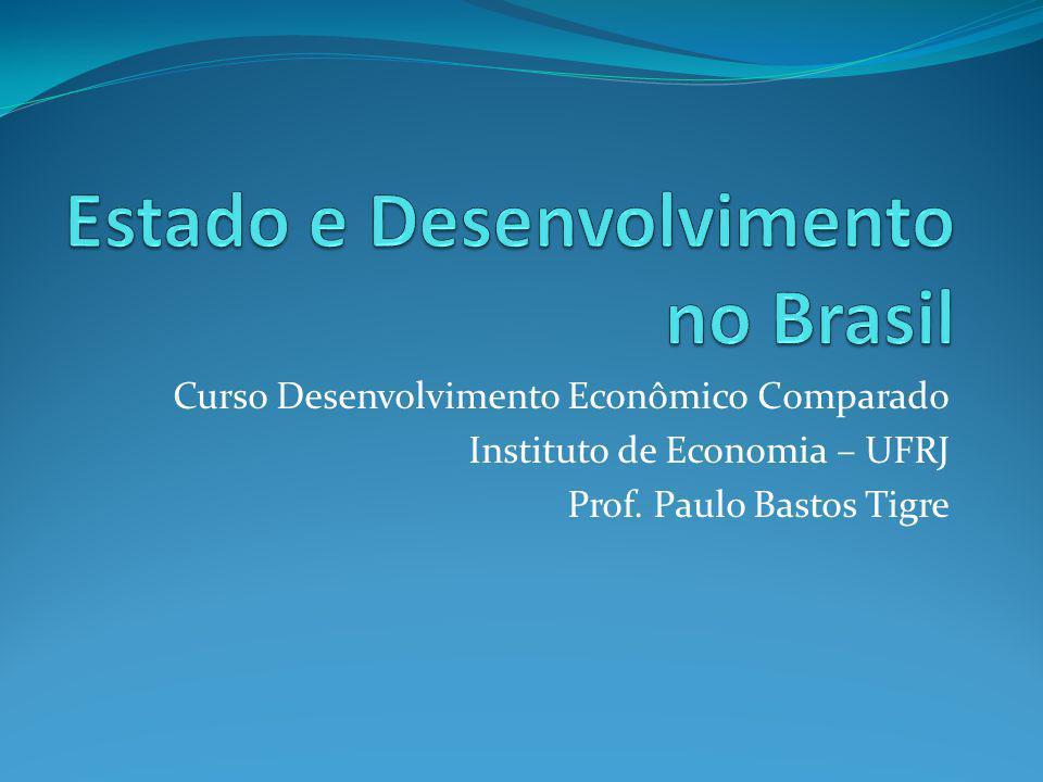 Estado e Desenvolvimento no Brasil