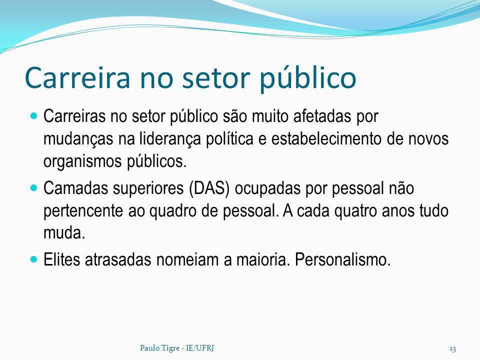 Carreira no setor público