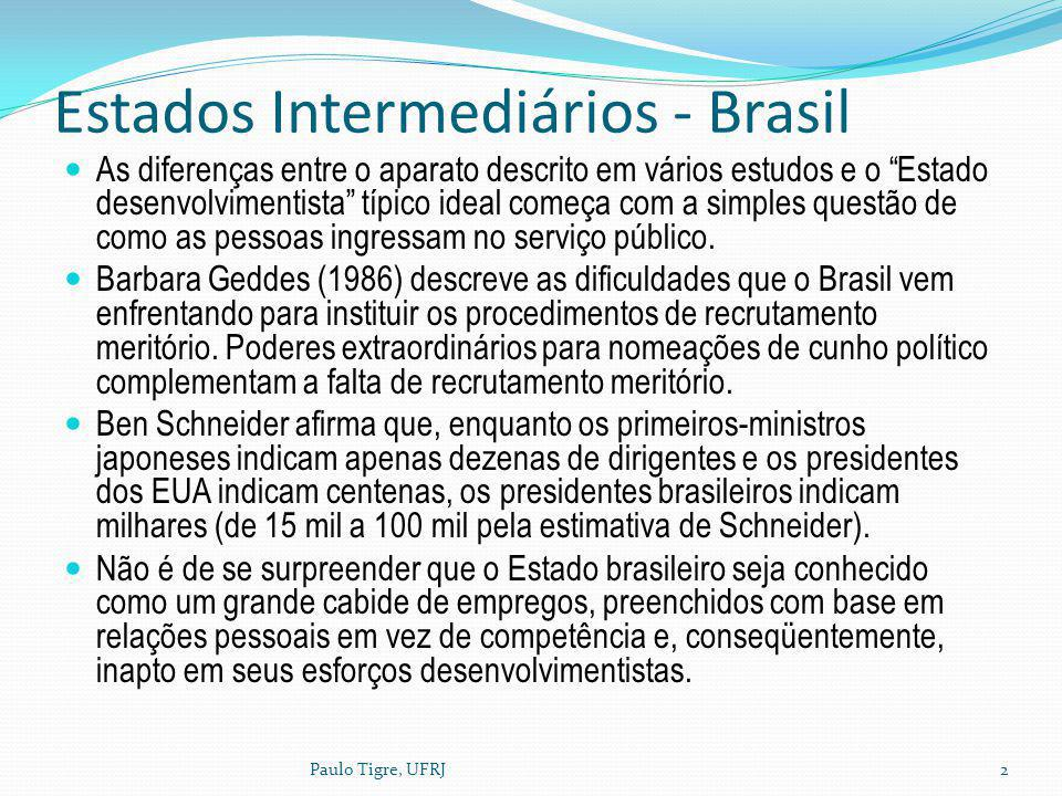 Estados Intermediários - Brasil