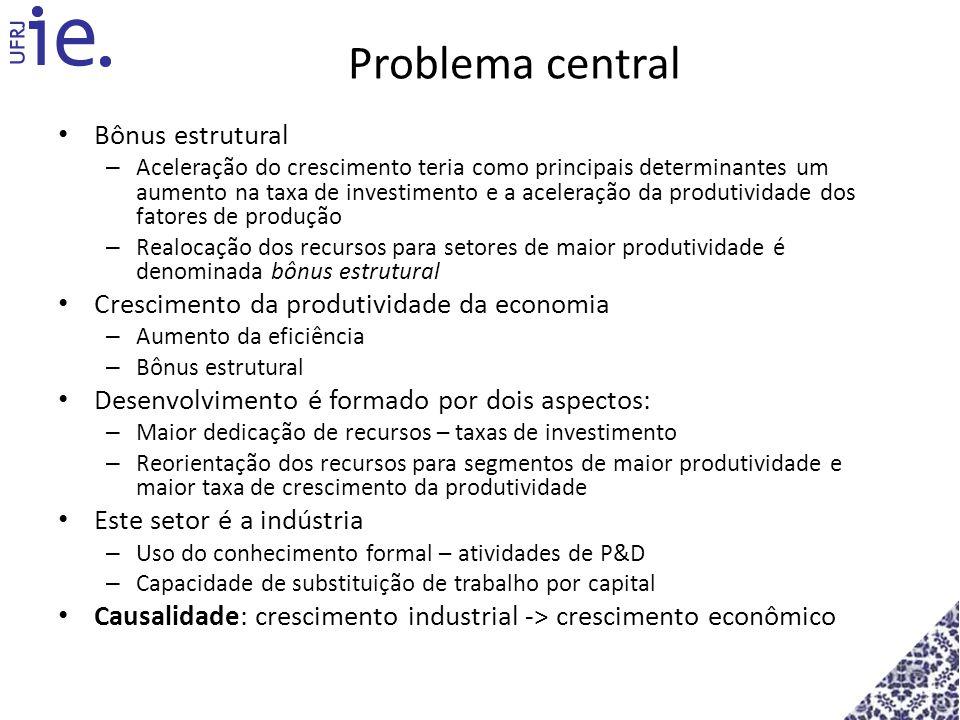 Problema central Bônus estrutural