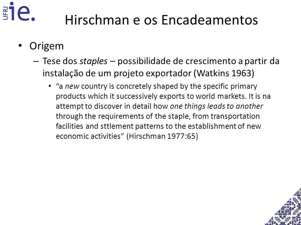 Hirschman e os Encadeamentos