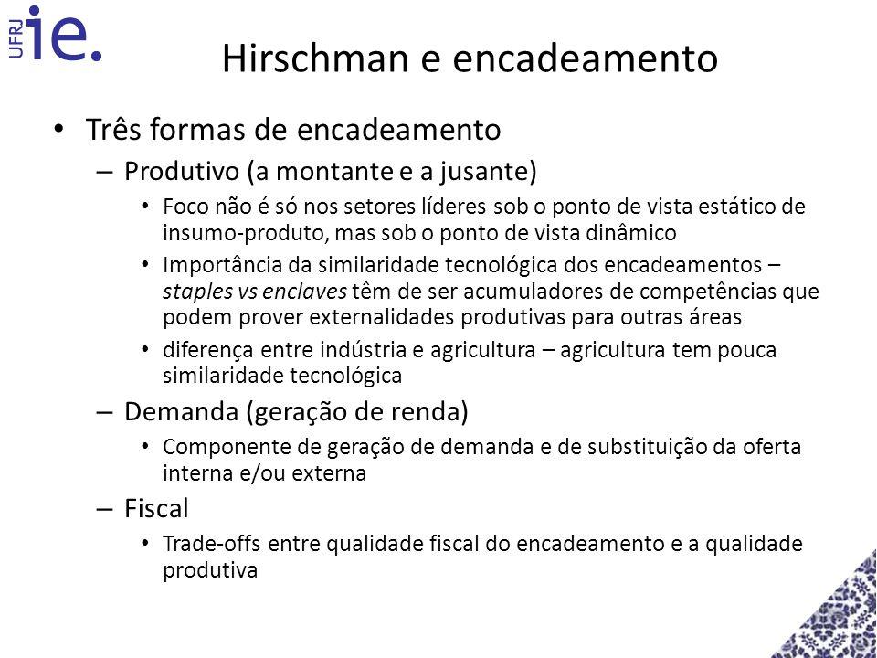 Hirschman e encadeamento