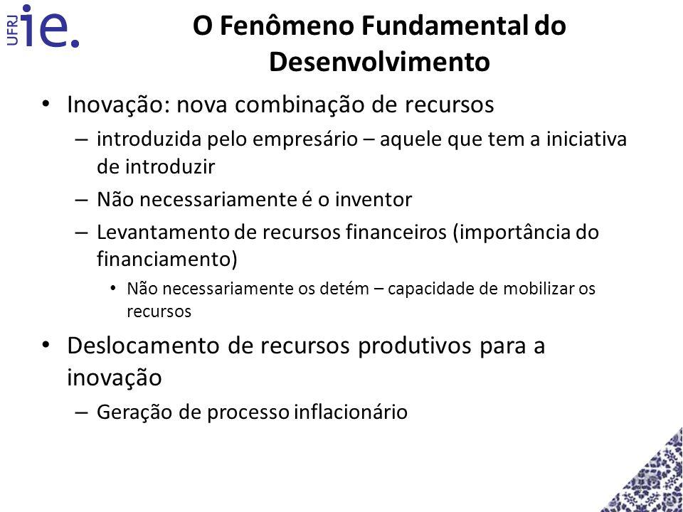 O Fenômeno Fundamental do Desenvolvimento