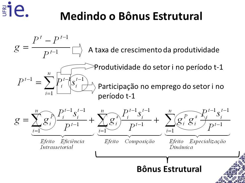 Medindo o Bônus Estrutural