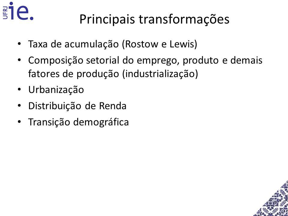Principais transformações