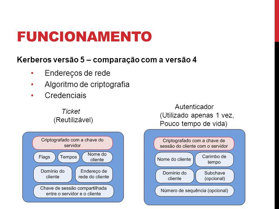 funcionamento Kerberos versão 5 – comparação com a versão 4