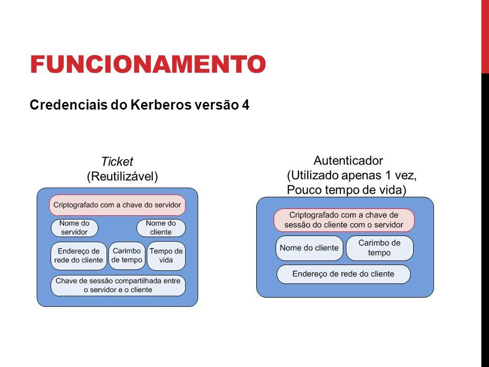 funcionamento Credenciais do Kerberos versão 4