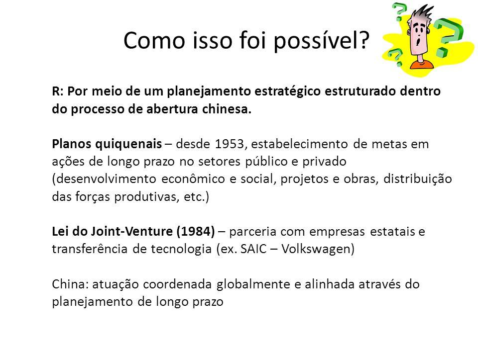 Como isso foi possível R: Por meio de um planejamento estratégico estruturado dentro do processo de abertura chinesa.