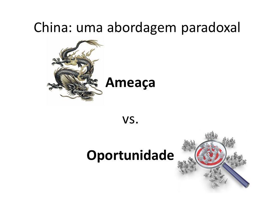 China: uma abordagem paradoxal
