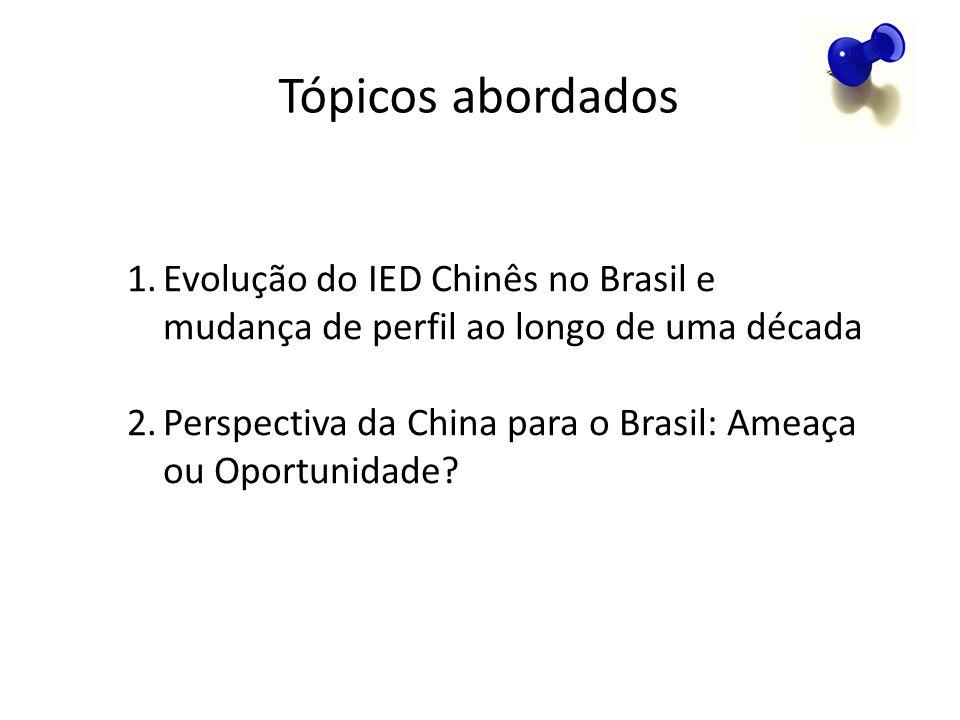 Tópicos abordados Evolução do IED Chinês no Brasil e mudança de perfil ao longo de uma década.