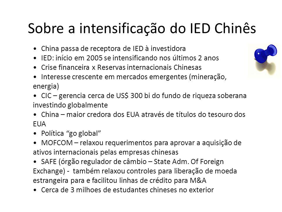 Sobre a intensificação do IED Chinês