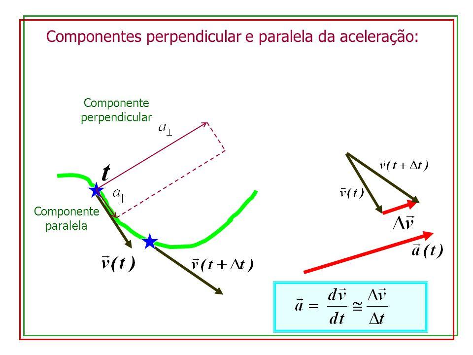Componentes perpendicular e paralela da aceleração: