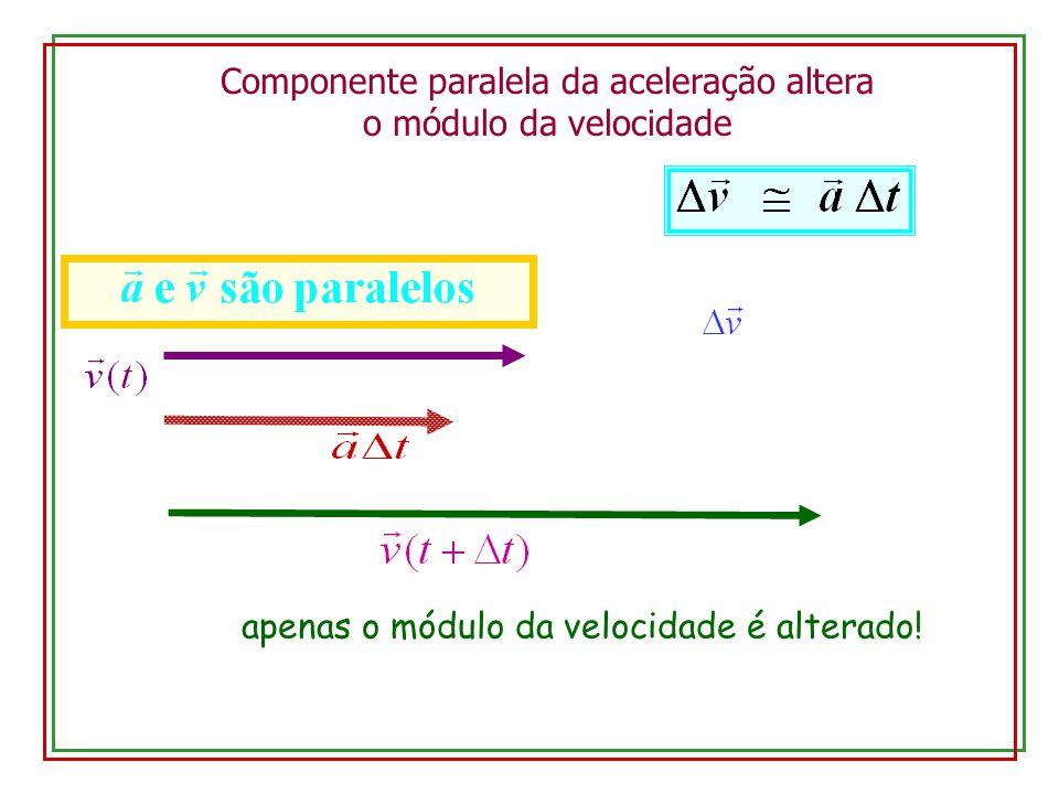 Componente paralela da aceleração altera o módulo da velocidade