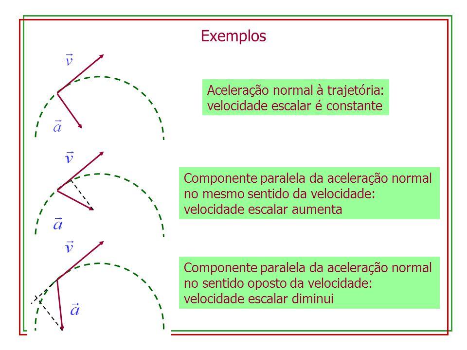 Exemplos Aceleração normal à trajetória: velocidade escalar é constante.