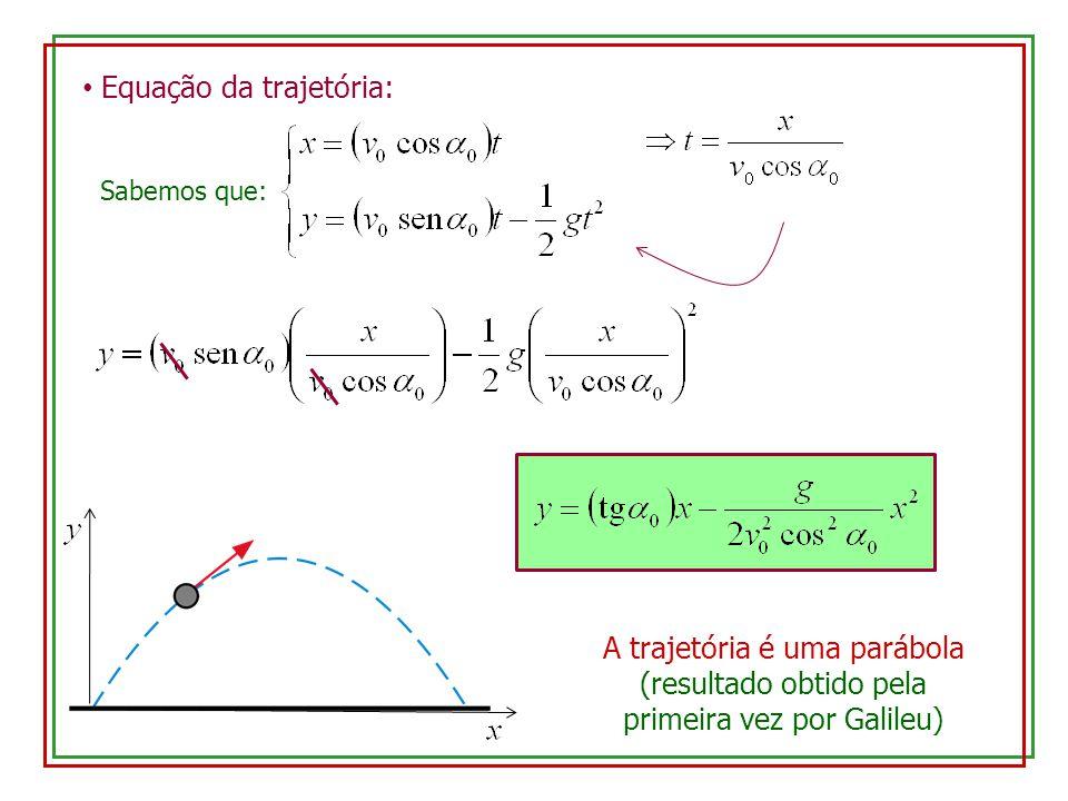Equação da trajetória: