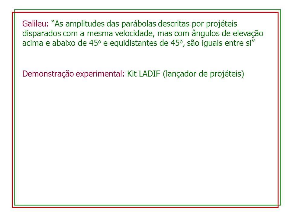 Galileu: As amplitudes das parábolas descritas por projéteis disparados com a mesma velocidade, mas com ângulos de elevação acima e abaixo de 45o e equidistantes de 45o, são iguais entre si