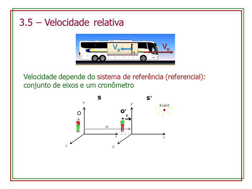 3.5 – Velocidade relativa Velocidade depende do sistema de referência (referencial): conjunto de eixos e um cronômetro.