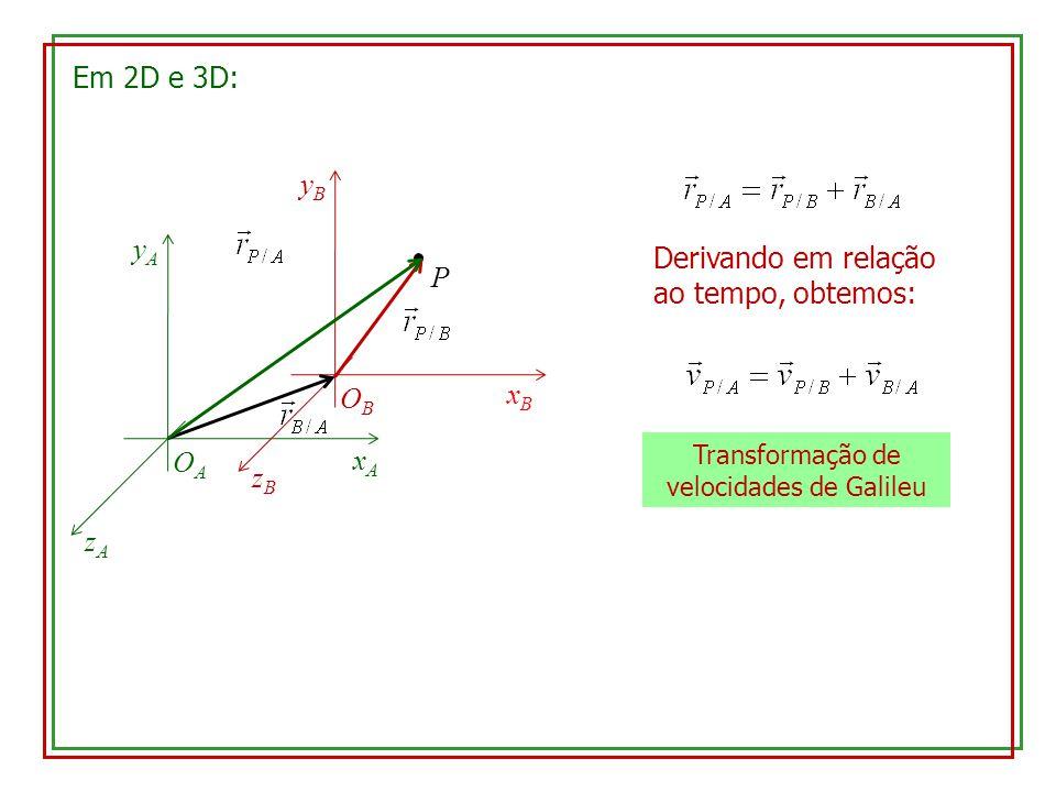 Transformação de velocidades de Galileu